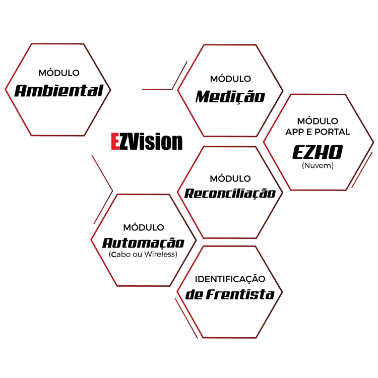 solucao-modular-03